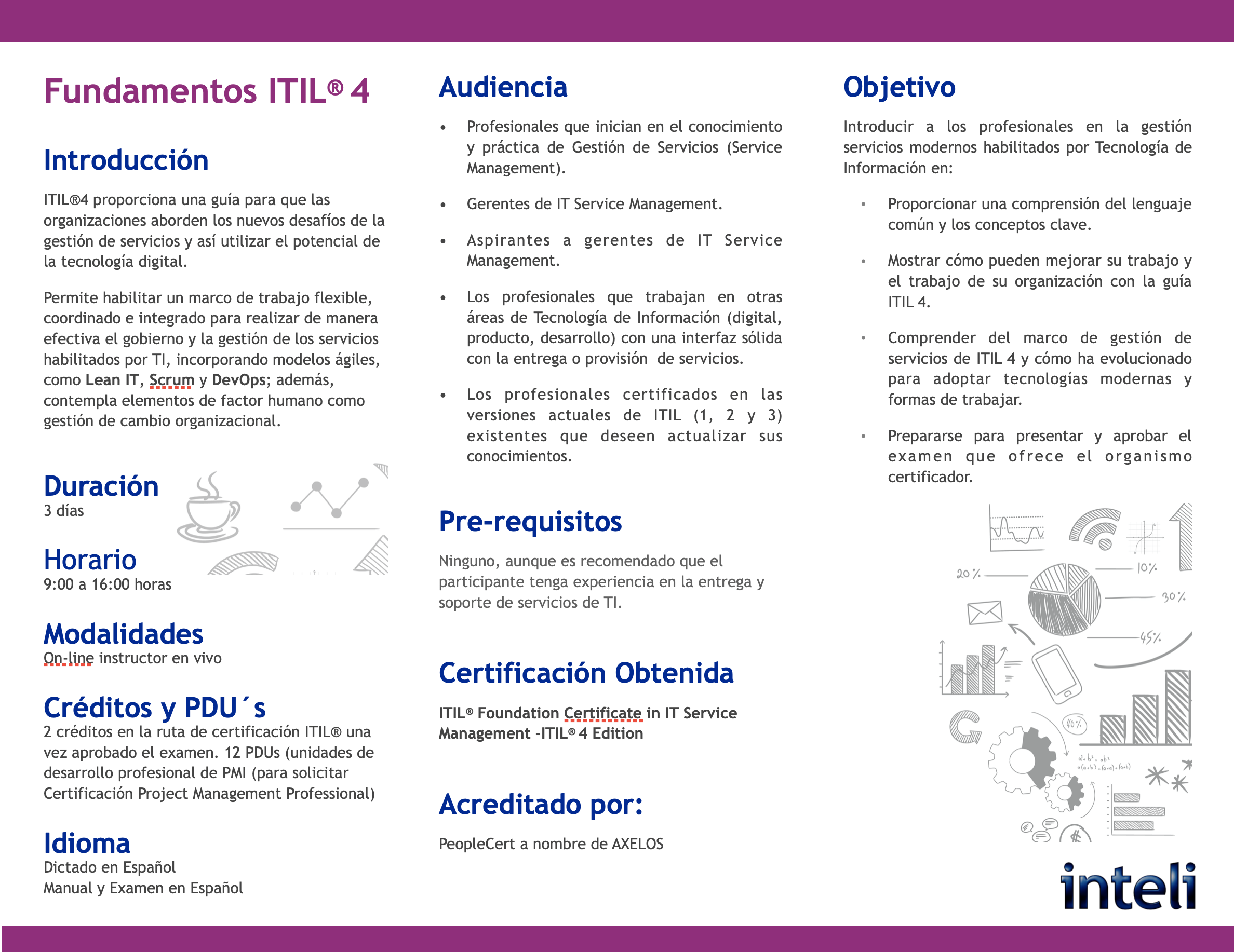 fundamentos ITIL 4 1 de 2