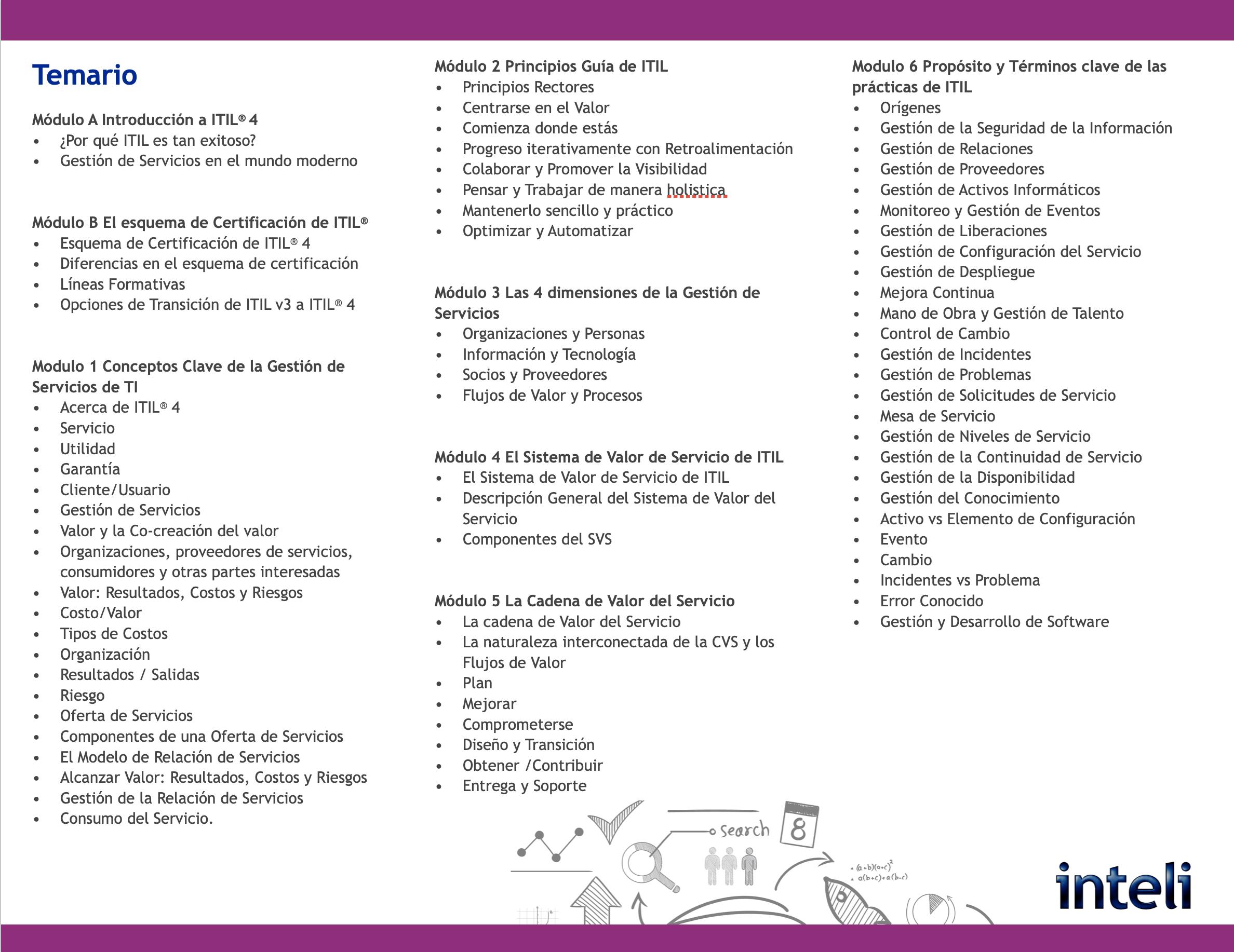 fundamentos ITIL 4 2 de 3